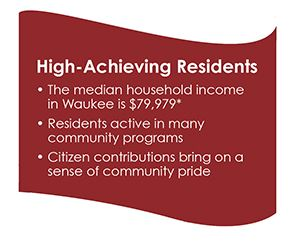 High-Achieving Residents